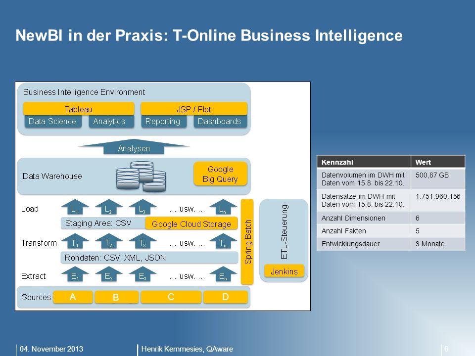 NewBI in der Praxis: T-Online Business Intelligence Henrik Kemmesies, QAware604. November 2013 KennzahlWert Datenvolumen im DWH mit Daten vom 15.8. bi
