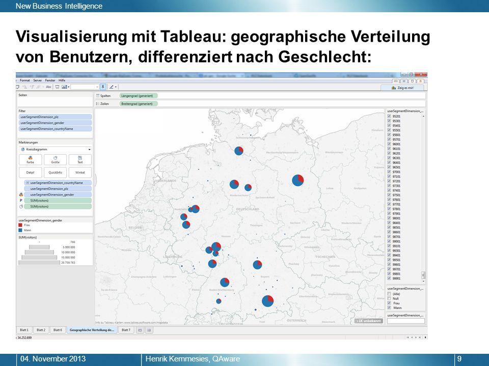 Visualisierung mit Tableau: geographische Verteilung von Benutzern, differenziert nach Geschlecht: Henrik Kemmesies, QAware904. November 2013 New Busi