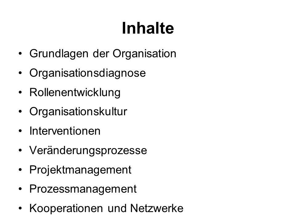 Inhalte Grundlagen der Organisation Organisationsdiagnose Rollenentwicklung Organisationskultur Interventionen Veränderungsprozesse Projektmanagement