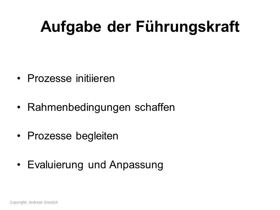 Aufgabe der Führungskraft Prozesse initiieren Rahmenbedingungen schaffen Prozesse begleiten Evaluierung und Anpassung Copyright: Andreas Greulich