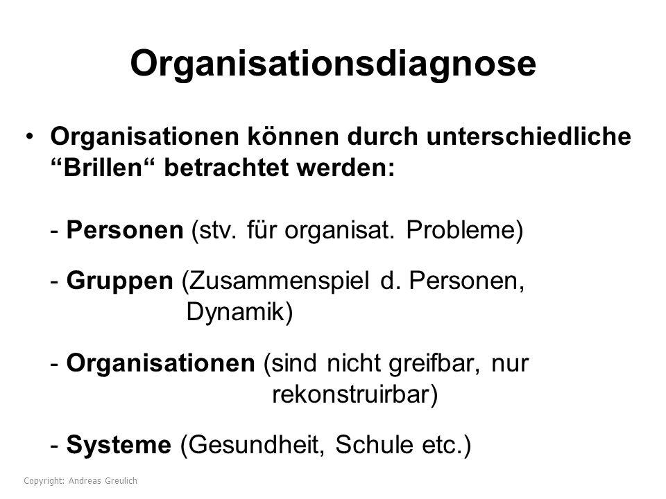 Organisationsdiagnose Organisationen können durch unterschiedliche Brillen betrachtet werden: - Personen (stv. für organisat. Probleme) - Gruppen (Zus