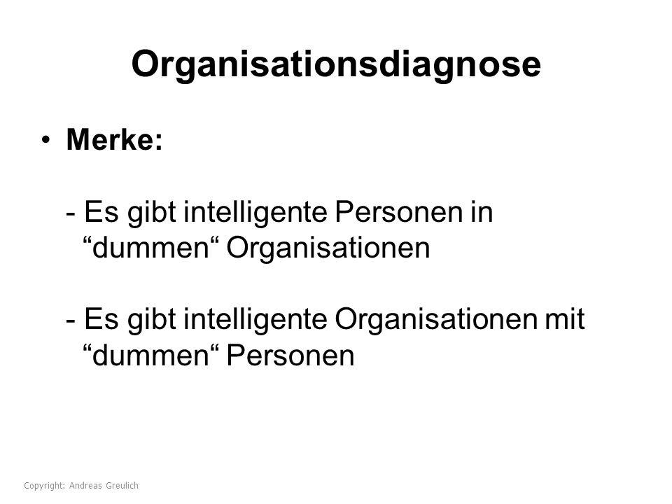 Organisationsdiagnose Merke: - Es gibt intelligente Personen in dummen Organisationen - Es gibt intelligente Organisationen mit dummen Personen Copyri