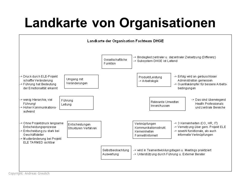 Landkarte von Organisationen Copyright: Andreas Greulich