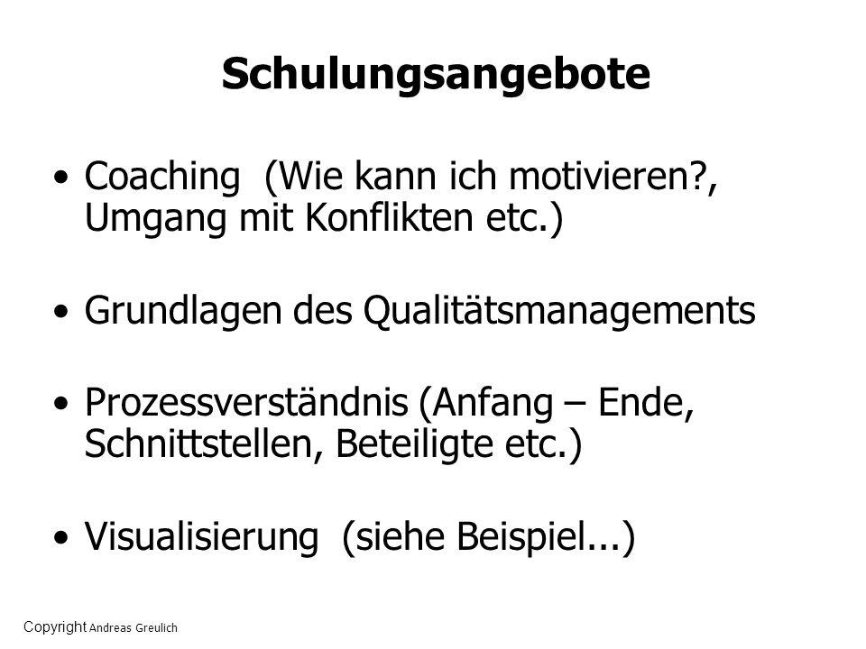 Coaching (Wie kann ich motivieren?, Umgang mit Konflikten etc.) Grundlagen des Qualitätsmanagements Prozessverständnis (Anfang – Ende, Schnittstellen,