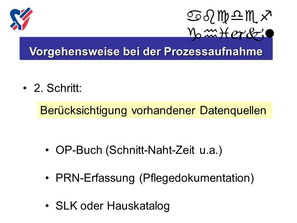 2. Schritt: Vorgehensweise bei der Prozessaufnahme Berücksichtigung vorhandener Datenquellen OP-Buch (Schnitt-Naht-Zeit u.a.) PRN-Erfassung (Pflegedok