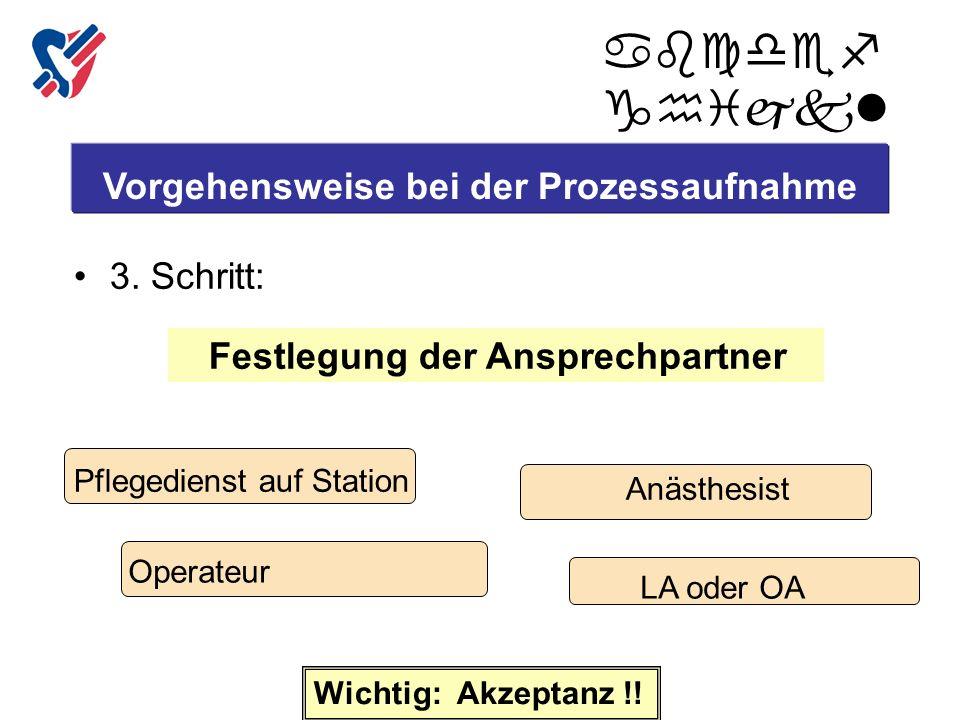 3. Schritt: Vorgehensweise bei der Prozessaufnahme Festlegung der Ansprechpartner Pflegedienst auf Station Operateur Anästhesist LA oder OA Wichtig: A