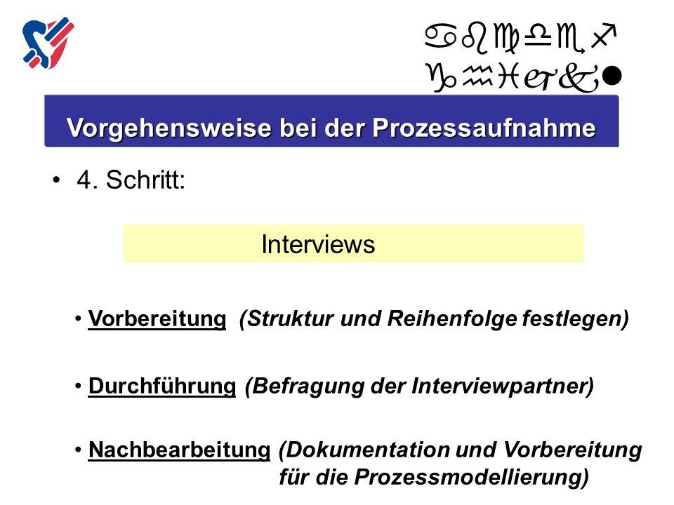4. Schritt: Vorgehensweise bei der Prozessaufnahme Interviews Vorbereitung (Struktur und Reihenfolge festlegen) Durchführung (Befragung der Interviewp