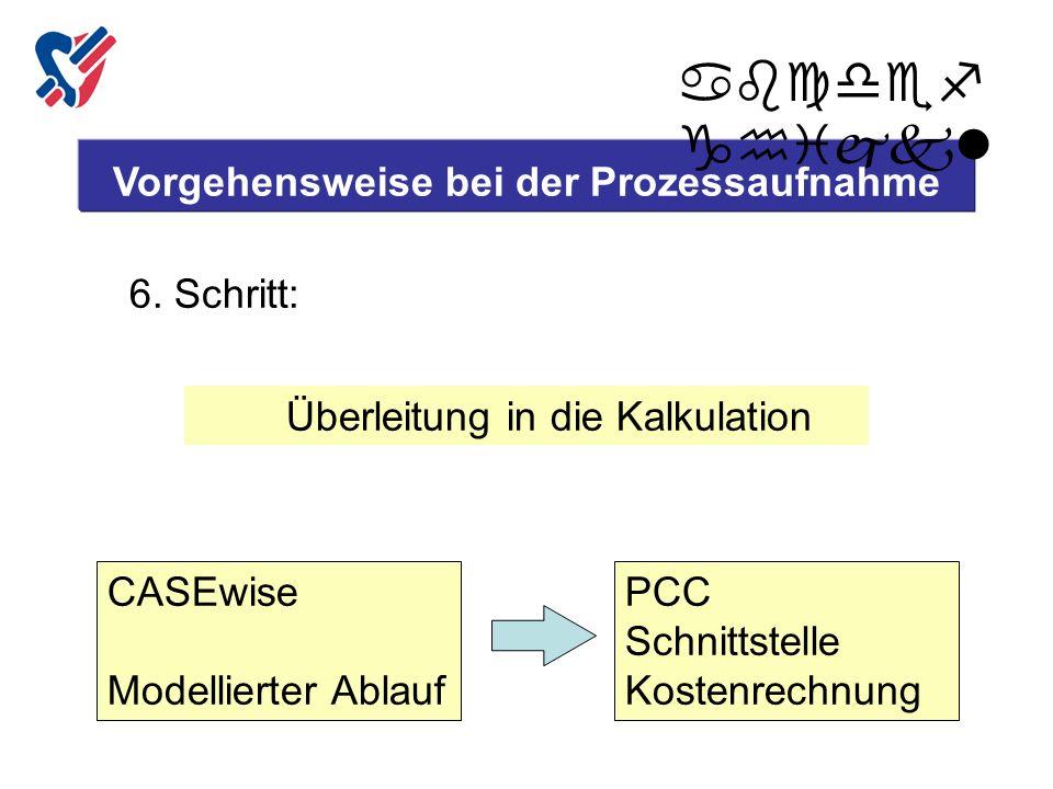 Vorgehensweise bei der Prozessaufnahme 6. Schritt: Überleitung in die Kalkulation CASEwise Modellierter Ablauf PCC Schnittstelle Kostenrechnung abcdef