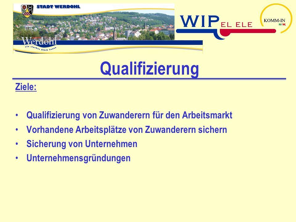 Qualifizierung Ziele: Qualifizierung von Zuwanderern für den Arbeitsmarkt Vorhandene Arbeitsplätze von Zuwanderern sichern Sicherung von Unternehmen U