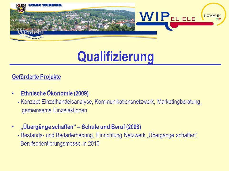Qualifizierung Geförderte Projekte Ethnische Ökonomie (2009) - Konzept Einzelhandelsanalyse, Kommunikationsnetzwerk, Marketingberatung, gemeinsame Ein