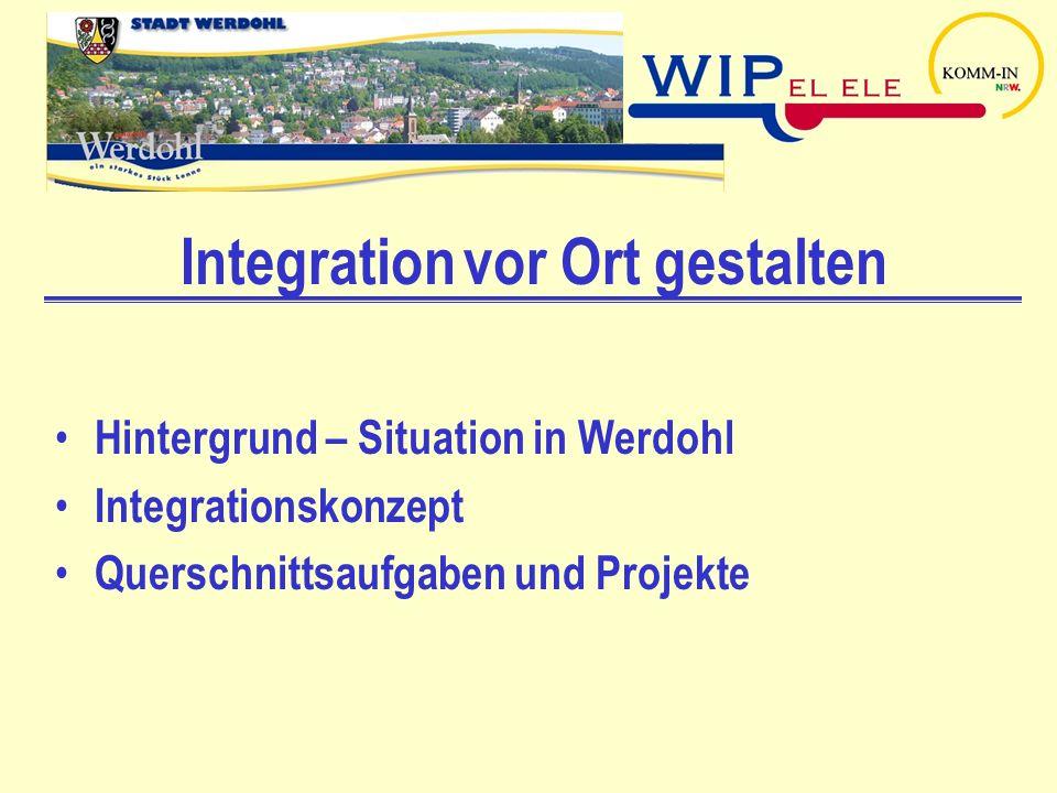 Bevölkerungsstruktur Einwohnerzahl 1970 = 24.000 2010 = 19.500 Prognose 2025 = 18.000 Ausländeranteil 2010 = 20% + Deutsche mit MH 2010 = 30% Prognose 2025 = 50%