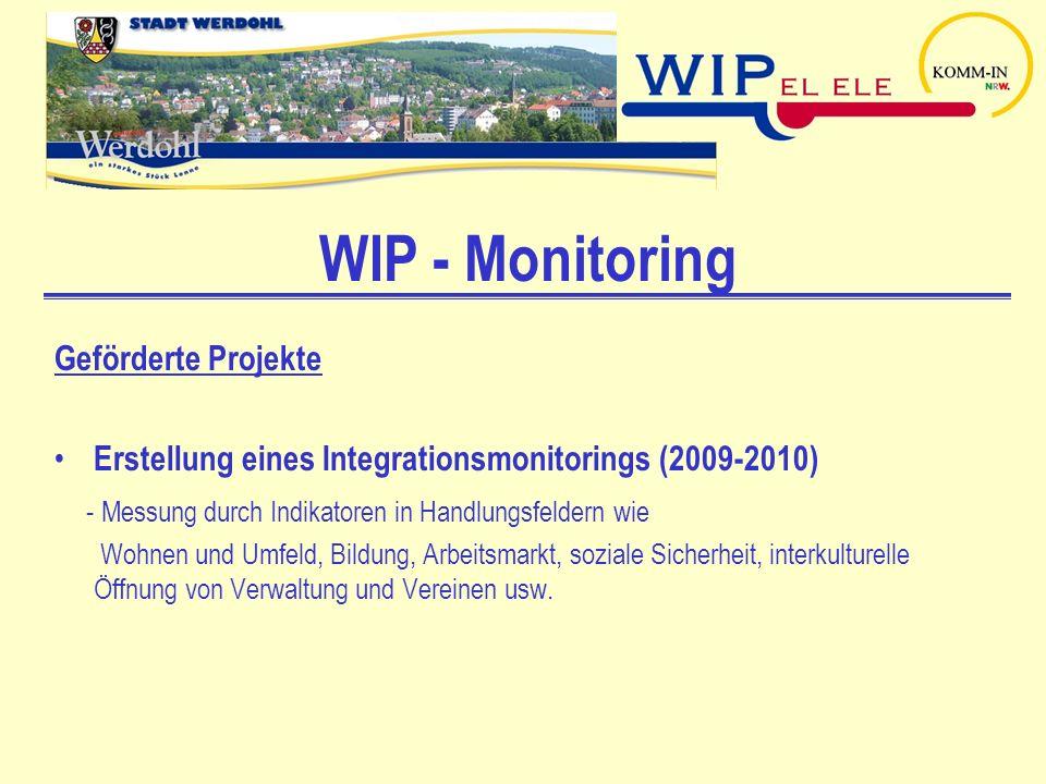 WIP - Monitoring Geförderte Projekte Erstellung eines Integrationsmonitorings (2009-2010) - Messung durch Indikatoren in Handlungsfeldern wie Wohnen u