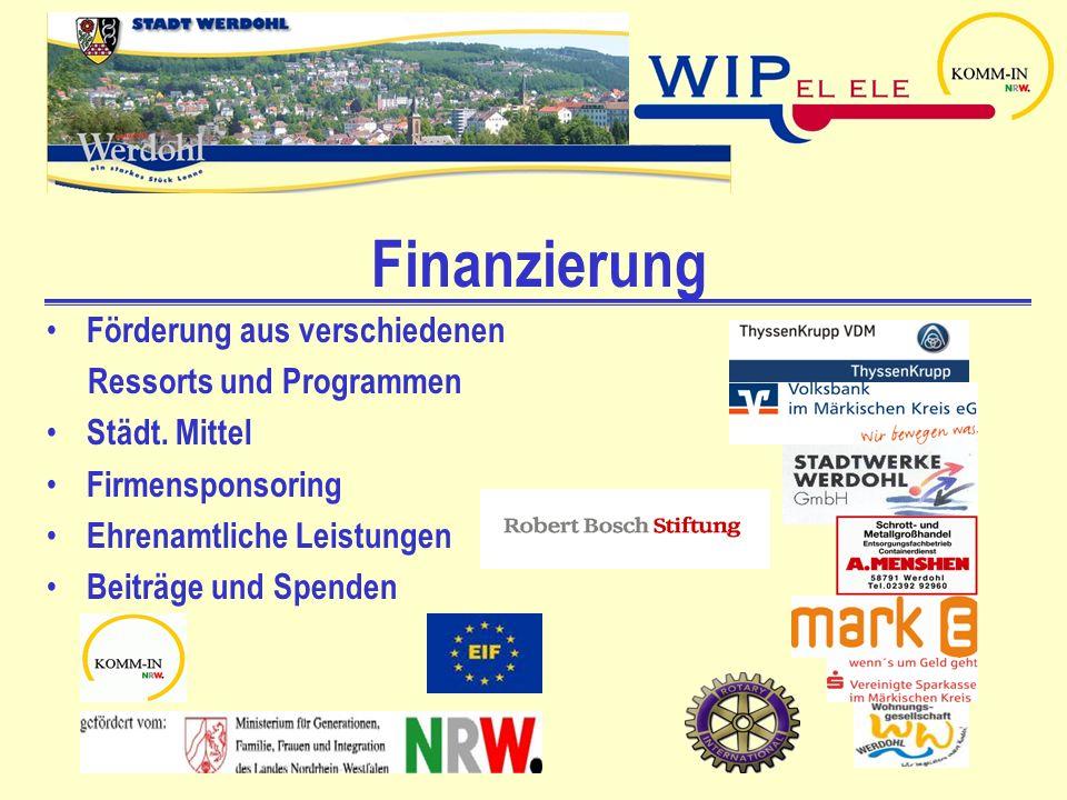 Finanzierung Förderung aus verschiedenen Ressorts und Programmen Städt. Mittel Firmensponsoring Ehrenamtliche Leistungen Beiträge und Spenden