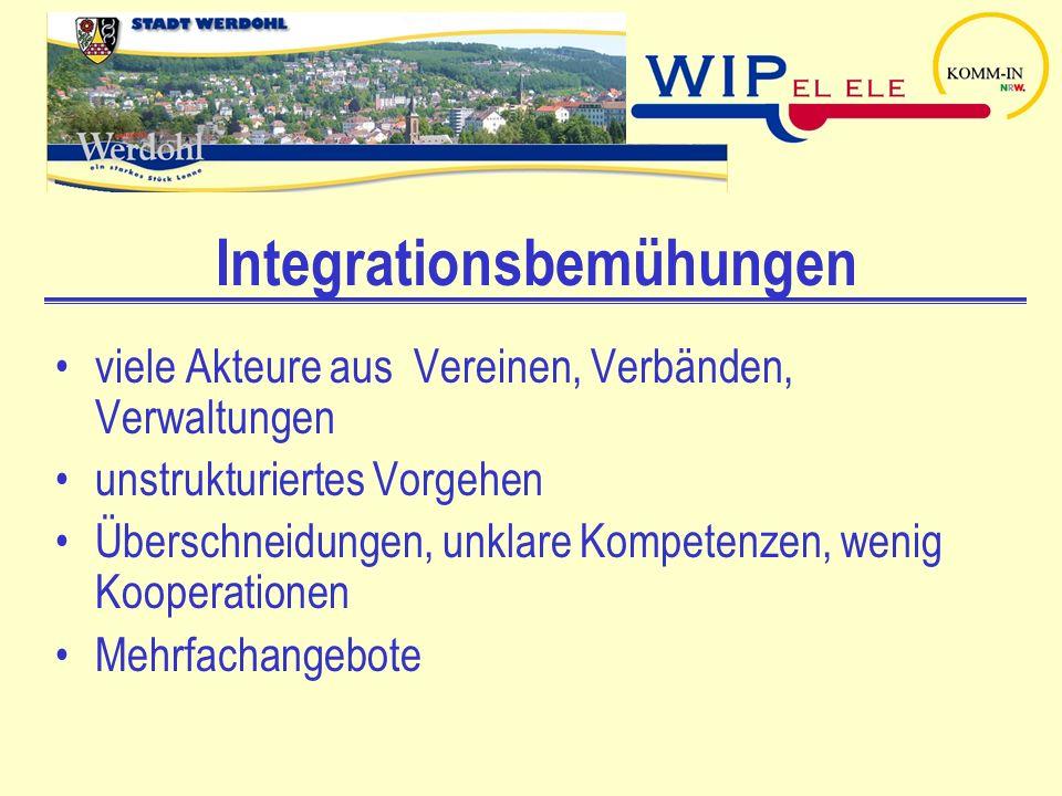 Integrationsbemühungen viele Akteure aus Vereinen, Verbänden, Verwaltungen unstrukturiertes Vorgehen Überschneidungen, unklare Kompetenzen, wenig Koop