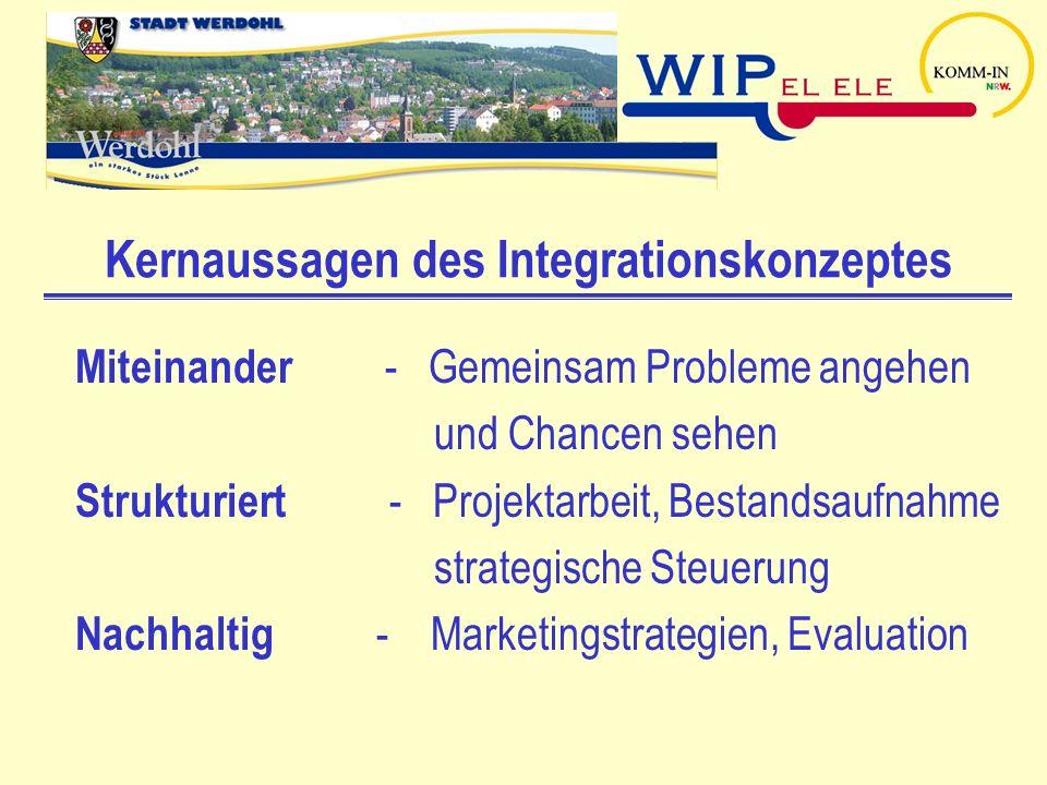 Kernaussagen des Integrationskonzeptes Miteinander - Gemeinsam Probleme angehen und Chancen sehen Strukturiert - Projektarbeit, Bestandsaufnahme strat