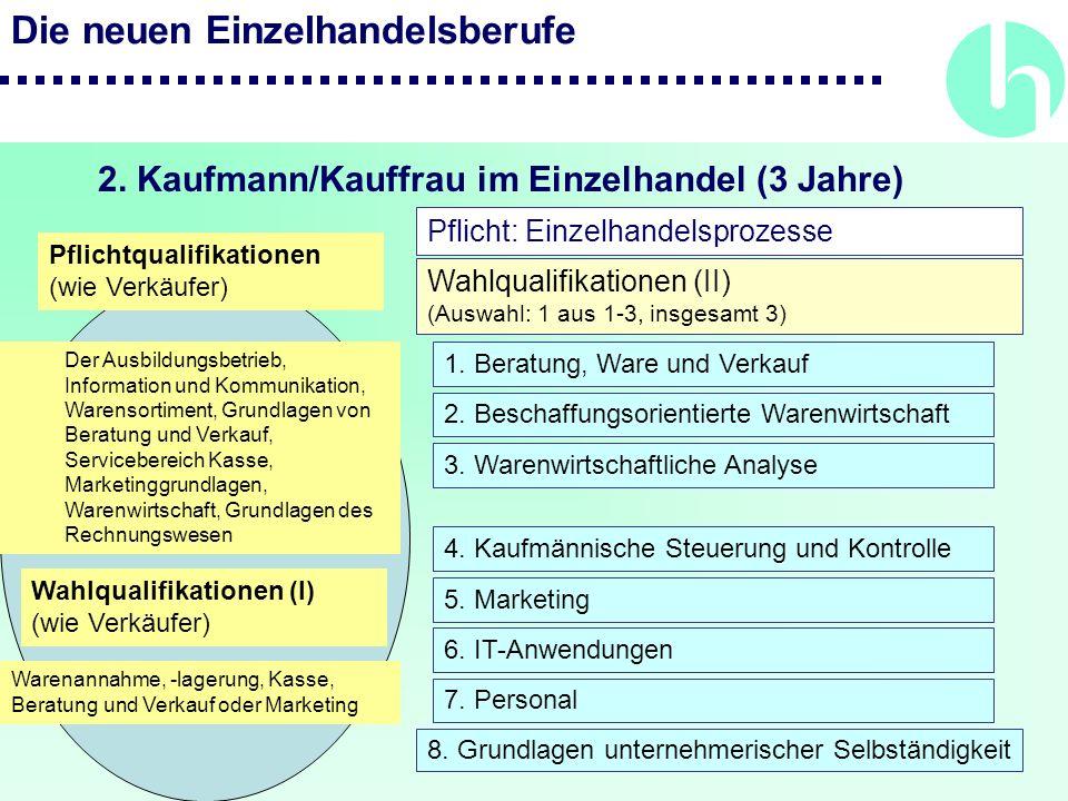 Die neuen Einzelhandelsberufe 2. Kaufmann/Kauffrau im Einzelhandel (3 Jahre) Pflichtqualifikationen (wie Verkäufer) Der Ausbildungsbetrieb, Informatio