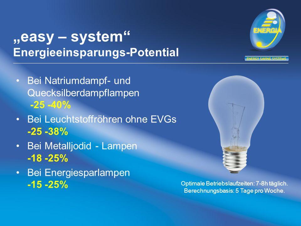 easy – system Energieeinsparungs-Potential Bei Natriumdampf- und Quecksilberdampflampen -25 -40% Bei Leuchtstoffröhren ohne EVGs -25 -38% Bei Metalljodid - Lampen -18 -25% Bei Energiesparlampen -15 -25% Optimale Betriebslaufzeiten: 7-8h täglich.