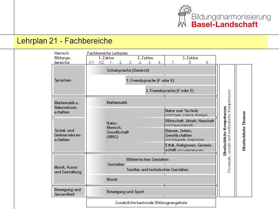 Lehrplan 21 - Fachbereiche