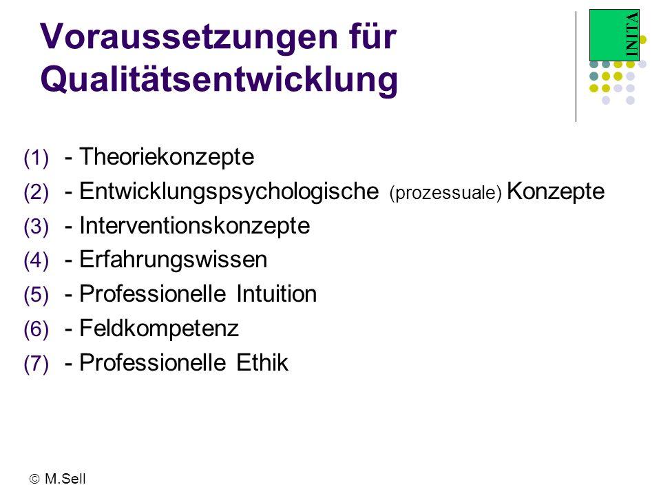INITA Voraussetzungen für Qualitätsentwicklung (1) - Theoriekonzepte (2) - Entwicklungspsychologische (prozessuale) Konzepte (3) - Interventionskonzep