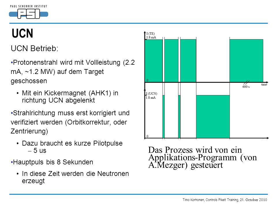 Timo Korhonen, Controls Pikett Training, 21. October 2010 UCN UCN Betrieb: Protonenstrahl wird mit Vollleistung (2.2 mA, ~1.2 MW) auf dem Target gesch