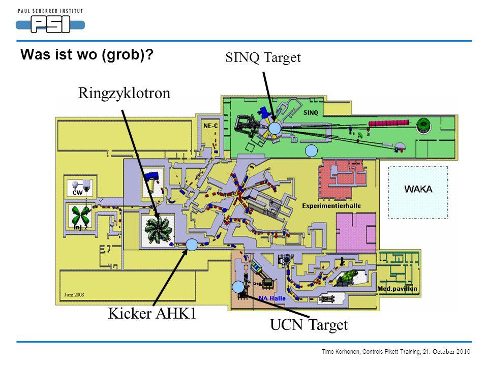 Timo Korhonen, Controls Pikett Training, 21. October 2010 Was ist wo (grob)? Ringzyklotron Kicker AHK1 UCN Target SINQ Target