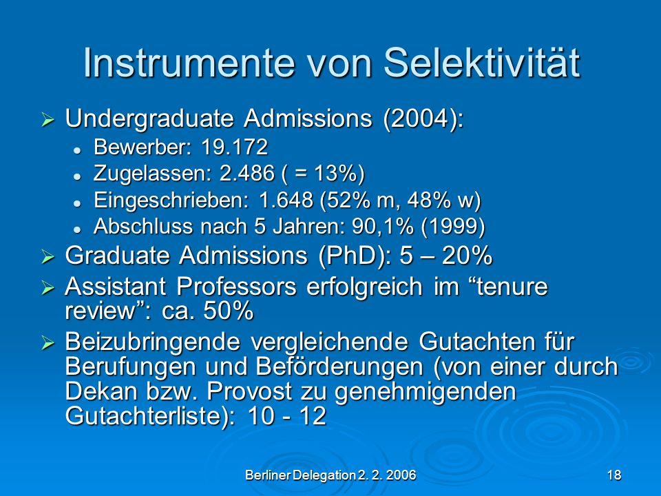Berliner Delegation 2. 2. 200618 Instrumente von Selektivität Undergraduate Admissions (2004): Undergraduate Admissions (2004): Bewerber: 19.172 Bewer