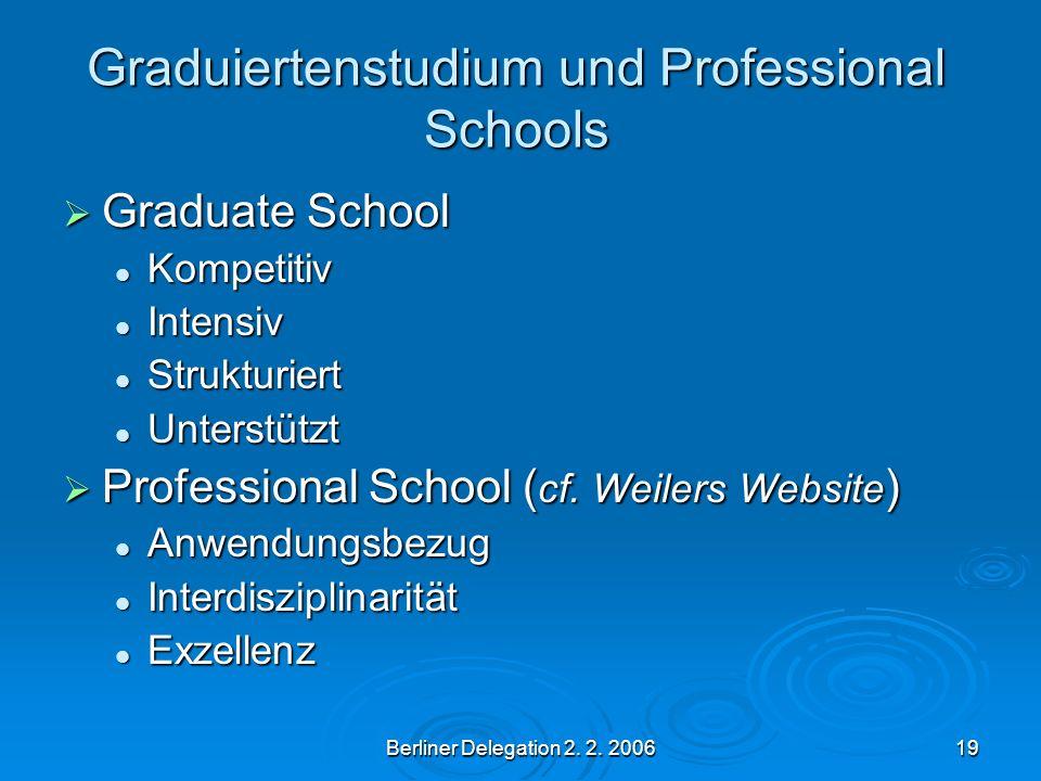 Berliner Delegation 2. 2. 200619 Graduiertenstudium und Professional Schools Graduate School Graduate School Kompetitiv Kompetitiv Intensiv Intensiv S