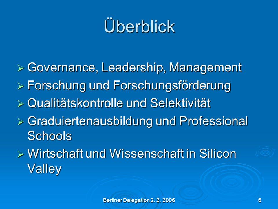 Berliner Delegation 2. 2. 20066 Überblick Governance, Leadership, Management Governance, Leadership, Management Forschung und Forschungsförderung Fors
