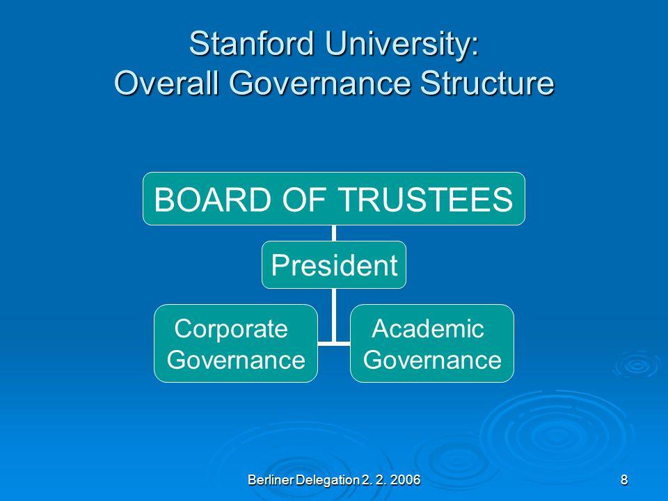 9 Stanford University: Corporate Governance President Sr.