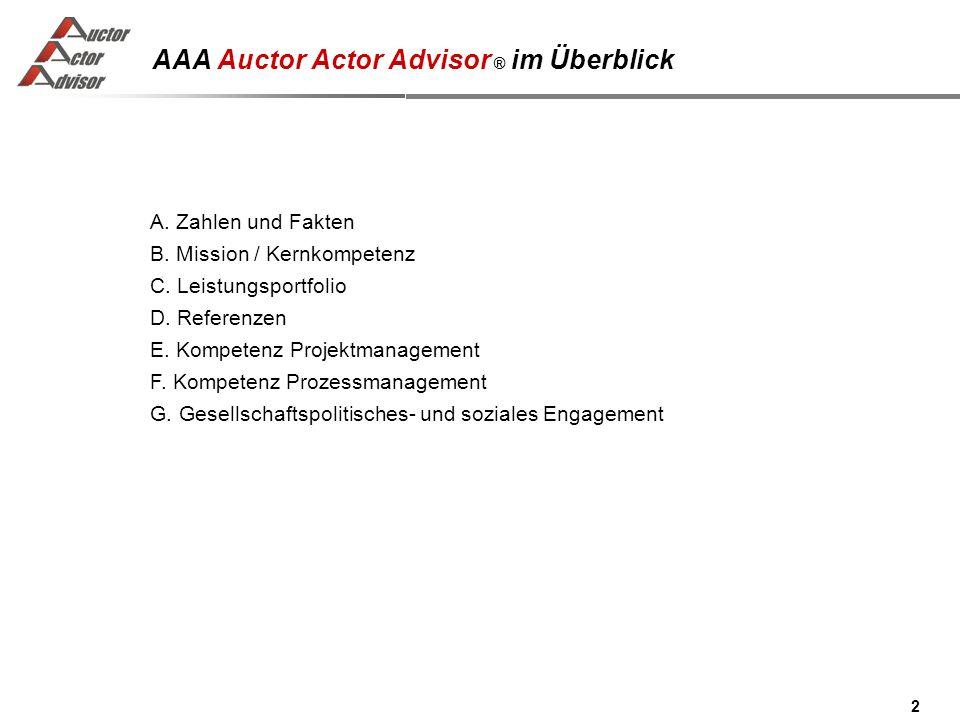 3 Die AAA Auctor Actor Advisor GmbH stellt sich vor AAA Auctor Actor Advisor GmbH: Ist eine etablierte Management- und Organisationsberatung in der Finanzdienstleistung (unabhängig, objektiv, Eigenkapital finanziert) Entscheidungsträger schätzen den persönlichen und ergebnis- orientierten Service Lückenlose Erfolgsbilanz ist Garant für solide Ergebnisse und Kundenzufriedenheit Bringt eigene, praxisgerechte Methoden (z.B.