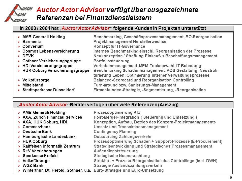 9 Auctor Actor Advisor verfügt über ausgezeichnete Referenzen bei Finanzdienstleistern Auctor Actor Advisor -Berater verfügen über viele Referenzen (Auszug) AMB Generali Holding Prozessoptimierung Kfz AXA, Zürich Financial ServicesPost-Merger-Integration ( Steuerung und Umsetzung ) AXA, HUK Coburg, HDIKonzeption, Aufbau, Betrieb des Konzern-Projektmanagements Commerzbank Umsatz und Transaktionsmanagement Deutsche BankContingency Planning Hamburgische Landesbank Outsourcing Zahlungsverkehr HUK CoburgProzessoptimierung Schaden + Support-Prozesse (E-Procurement) Raiffeisen Informatik Zentrum Strategieentwicklung und Strategisches Prozessmanagement R+V VersicherungenAußendienststeuerung Sparkasse KrefeldStrategische Neuausrichtung VolksfürsorgeStruktur- + Prozess-Reorganisation des Controllings (incl.