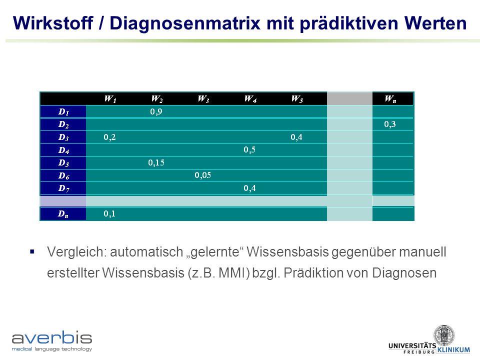 Wirkstoff / Diagnosenmatrix mit prädiktiven Werten Vergleich: automatisch gelernte Wissensbasis gegenüber manuell erstellter Wissensbasis (z.B. MMI) b