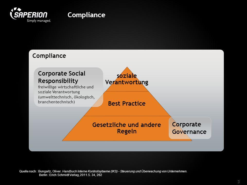 Compliance 3 soziale Verantwortung Best Practice Gesetzliche und andere Regeln Corporate Social Responsibility freiwillige wirtschaftliche und soziale
