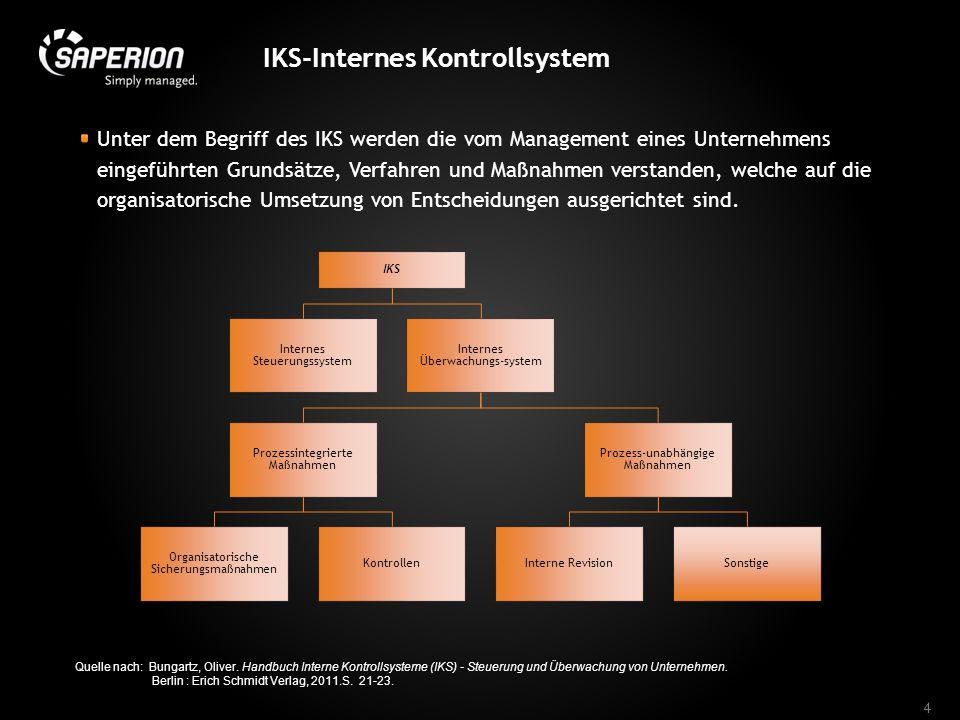 IKS-Internes Kontrollsystem Unter dem Begriff des IKS werden die vom Management eines Unternehmens eingeführten Grundsätze, Verfahren und Maßnahmen ve