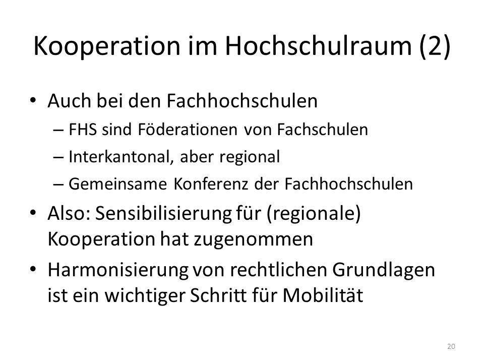 Kooperation im Hochschulraum (2) Auch bei den Fachhochschulen – FHS sind Föderationen von Fachschulen – Interkantonal, aber regional – Gemeinsame Konferenz der Fachhochschulen Also: Sensibilisierung für (regionale) Kooperation hat zugenommen Harmonisierung von rechtlichen Grundlagen ist ein wichtiger Schritt für Mobilität 20