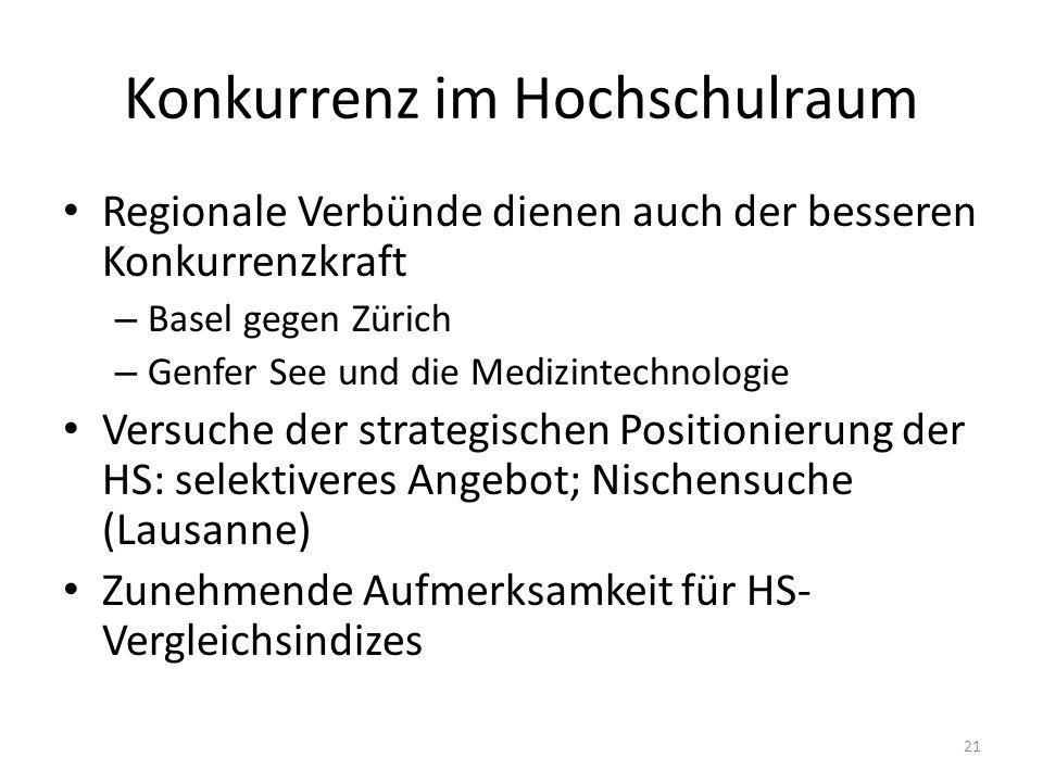 Konkurrenz im Hochschulraum Regionale Verbünde dienen auch der besseren Konkurrenzkraft – Basel gegen Zürich – Genfer See und die Medizintechnologie Versuche der strategischen Positionierung der HS: selektiveres Angebot; Nischensuche (Lausanne) Zunehmende Aufmerksamkeit für HS- Vergleichsindizes 21