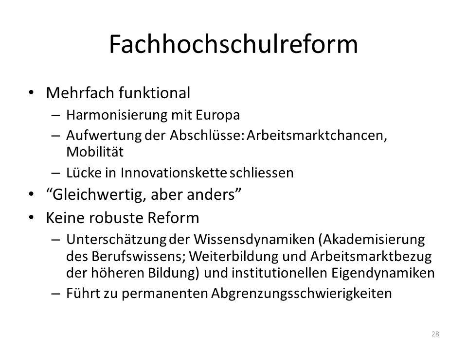 Fachhochschulreform Mehrfach funktional – Harmonisierung mit Europa – Aufwertung der Abschlüsse: Arbeitsmarktchancen, Mobilität – Lücke in Innovationskette schliessen Gleichwertig, aber anders Keine robuste Reform – Unterschätzung der Wissensdynamiken (Akademisierung des Berufswissens; Weiterbildung und Arbeitsmarktbezug der höheren Bildung) und institutionellen Eigendynamiken – Führt zu permanenten Abgrenzungsschwierigkeiten 28