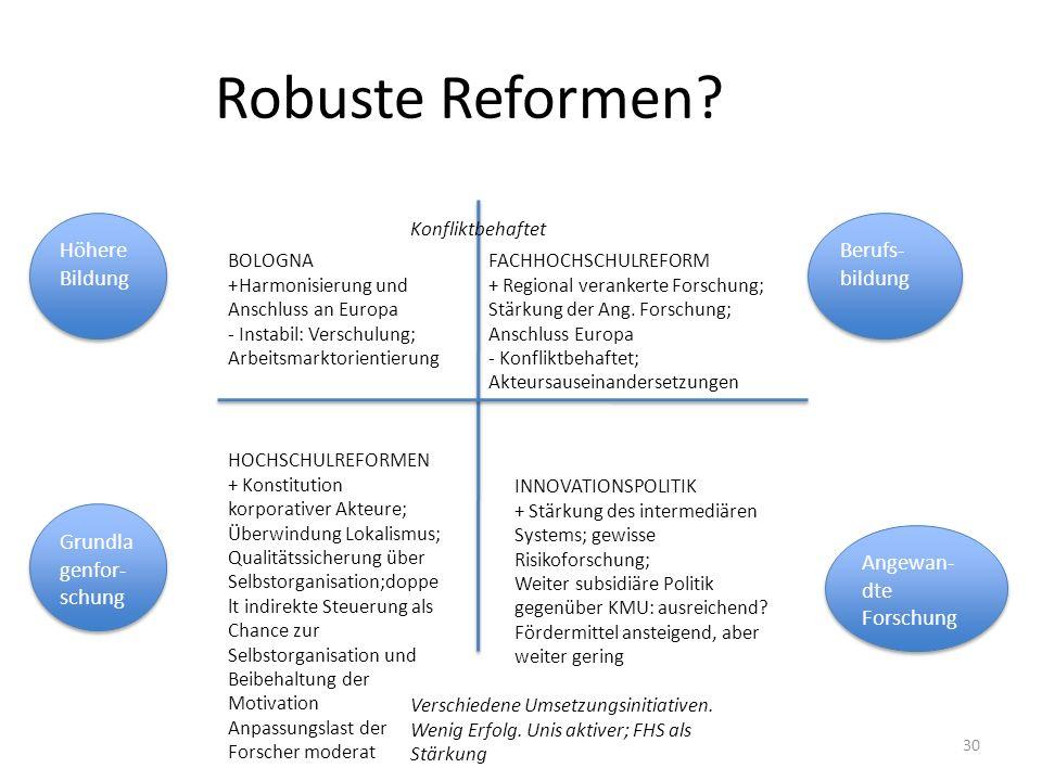 Robuste Reformen.