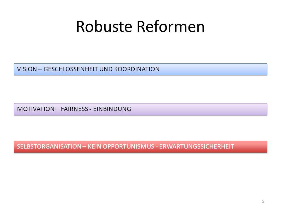 Robuste Reformen VISION – GESCHLOSSENHEIT UND KOORDINATION MOTIVATION – FAIRNESS - EINBINDUNG SELBSTORGANISATION – KEIN OPPORTUNISMUS - ERWARTUNGSSICHERHEIT 5