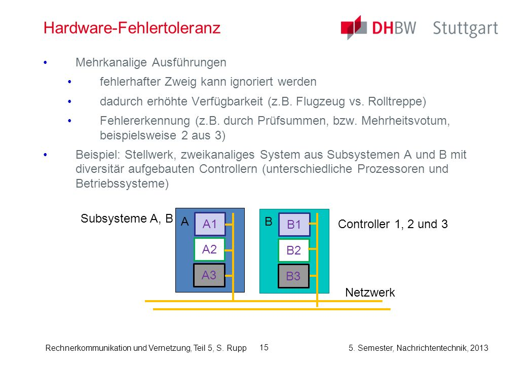 Rechnerkommunikation und Vernetzung, Teil 5, S. Rupp 5.