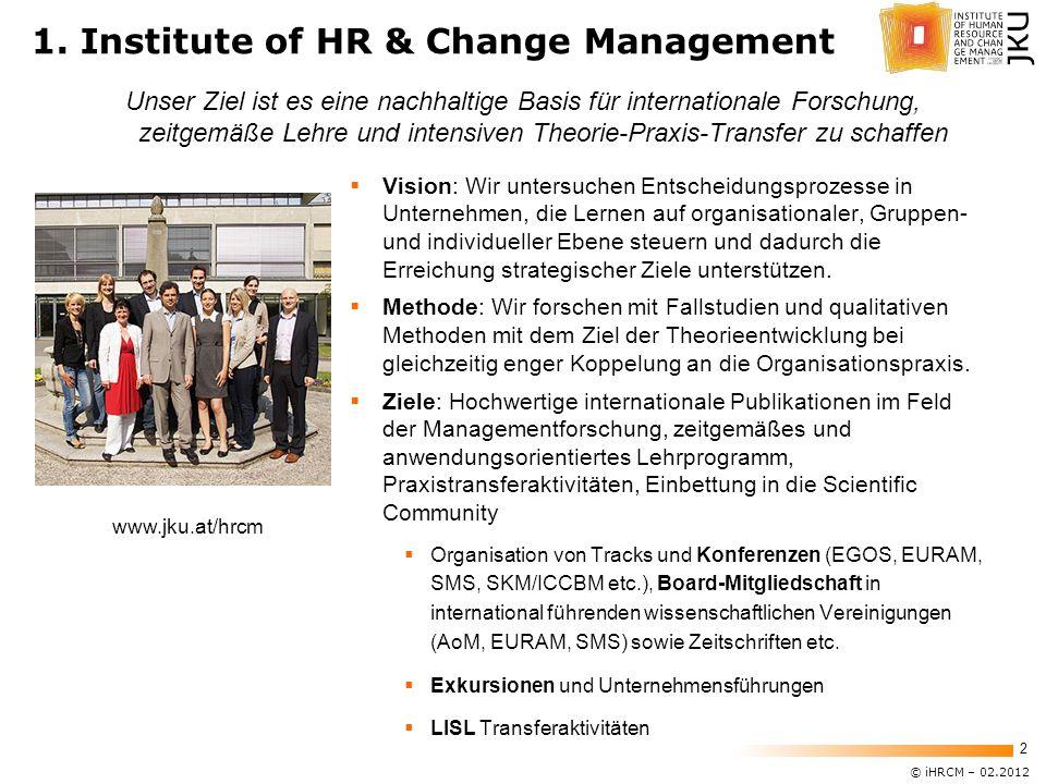 © iHRCM – 02.2012 2 1.