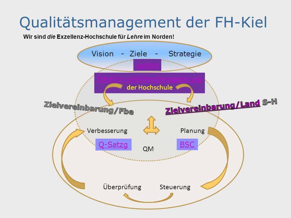 Qualitätsmanagement der FH-Kiel Leitbild Struktur- und Entwicklungsplanung der Hochschule BSC QM Vision - Ziele - Strategie ÜberprüfungSteuerung Planu