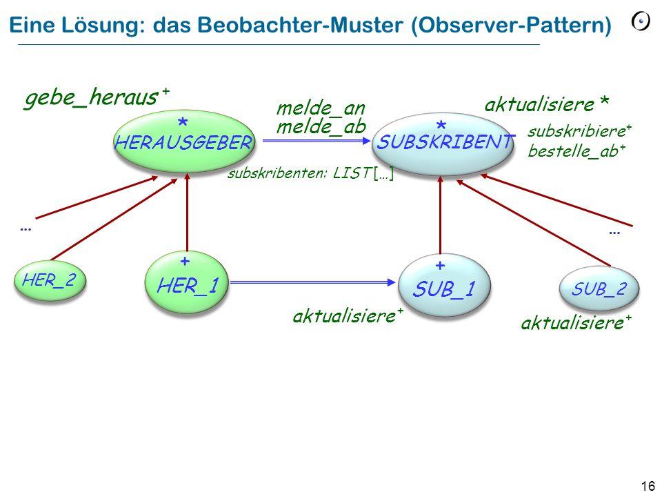 16 Eine Lösung: das Beobachter-Muster (Observer-Pattern) HERAUSGEBER * HER_1 SUBSKRIBENT * SUB_1 aktualisiere * aktualisiere + subskribiere + bestelle