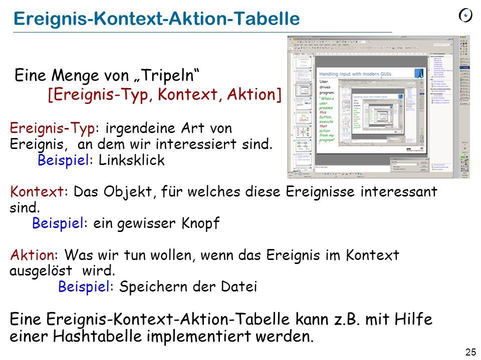 25 Ereignis-Kontext-Aktion-Tabelle Eine Menge von Tripeln [Ereignis-Typ, Kontext, Aktion] Ereignis-Typ: irgendeine Art von Ereignis, an dem wir intere