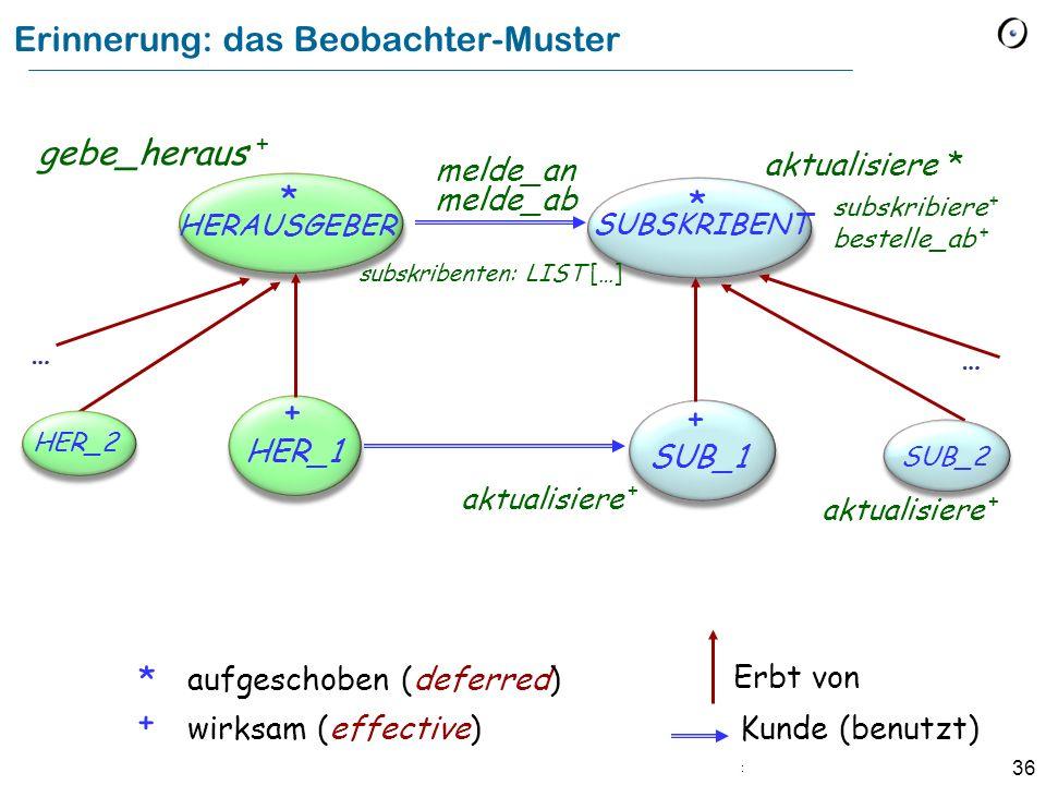 36 Erinnerung: das Beobachter-Muster HERAUSGEBER * HER_1 SUBSKRIBENT * SUB_1 aktualisiere * aktualisiere + subskribiere + bestelle_ab + subskribenten:
