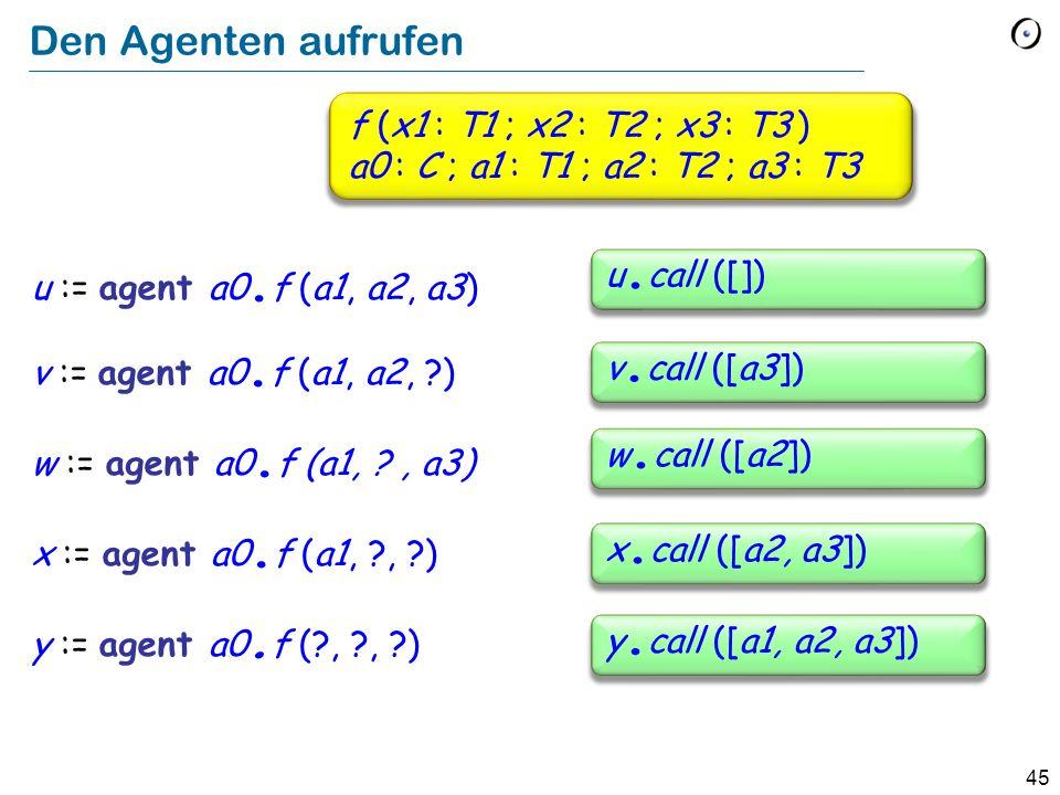 45 Den Agenten aufrufen f (x1 : T1 ; x2 : T2 ; x3 : T3 ) a0 : C ; a1 : T1 ; a2 : T2 ; a3 : T3 u := agent a0. f (a1, a2, a3) v := agent a0. f (a1, a2,