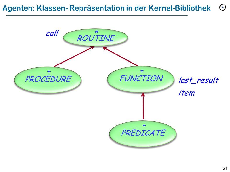 51 Agenten: Klassen- Repräsentation in der Kernel-Bibliothek call last_result item * ROUTINE PROCEDURE + FUNCTION + PREDICATE +