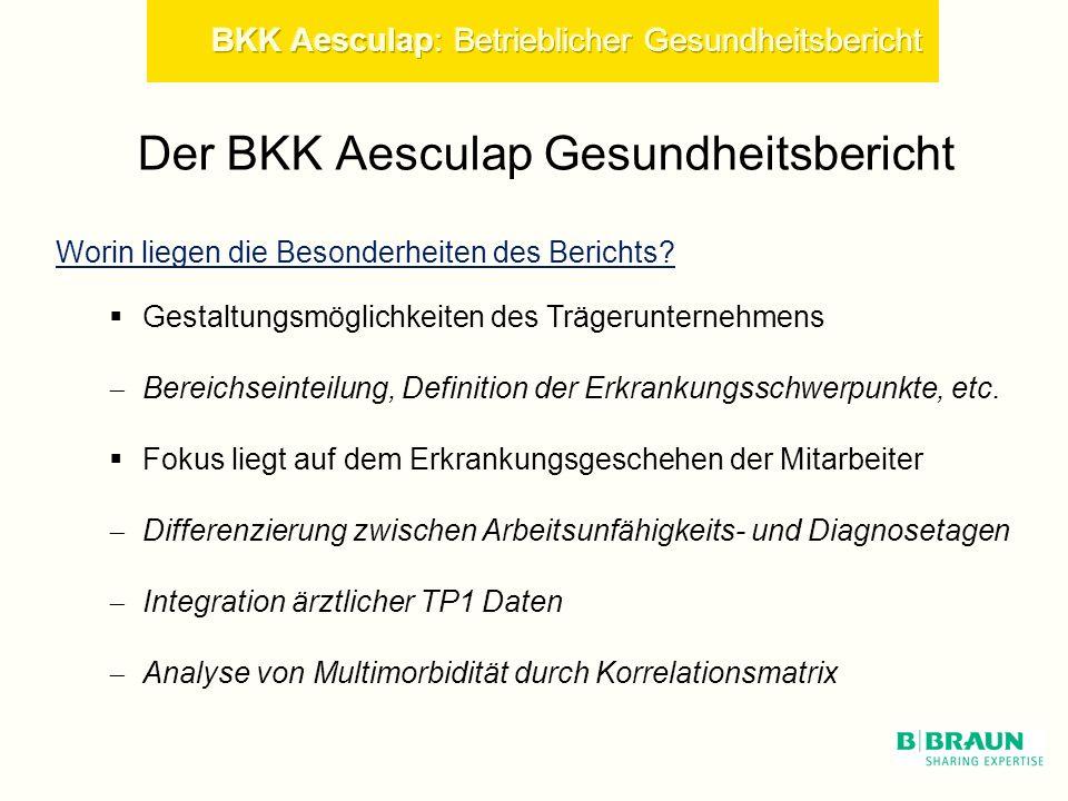 Der BKK Aesculap Gesundheitsbericht Worin liegen die Besonderheiten des Berichts.