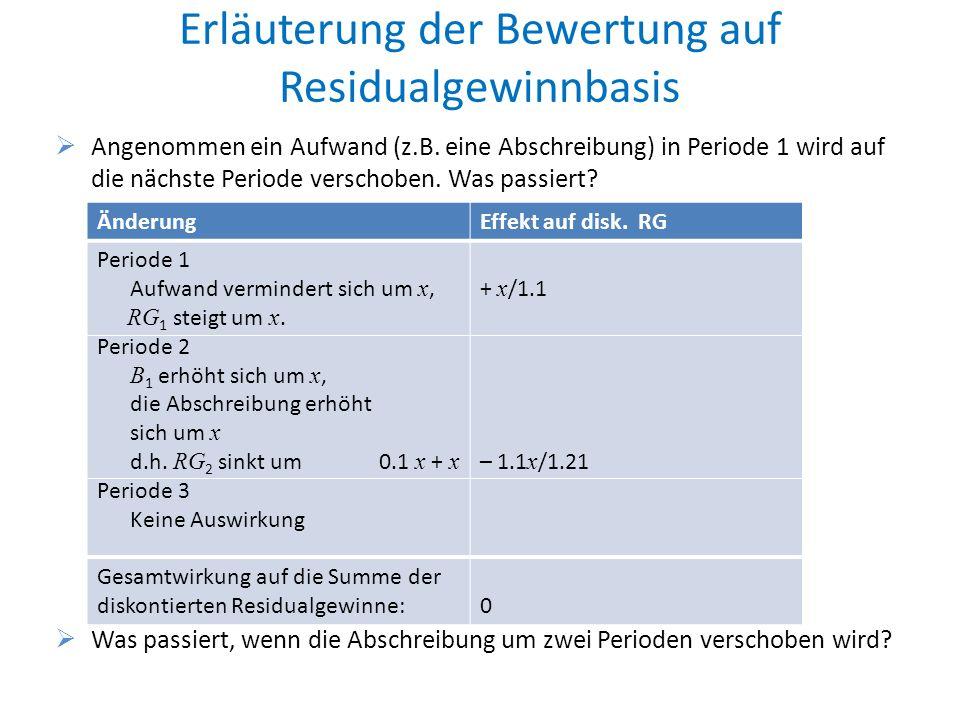 Erläuterung der Bewertung auf Residualgewinnbasis Angenommen ein Aufwand (z.B. eine Abschreibung) in Periode 1 wird auf die nächste Periode verschoben