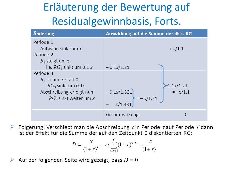 Folgerung: Verschiebt man die Abschreibung x in Periode auf Periode T dann ist der Effekt für die Summe der auf den Zeitpunkt 0 diskontierten RG: Auf der folgenden Seite wird gezeigt, dass D = 0 ÄnderungAuswirkung auf die Summe der disk.